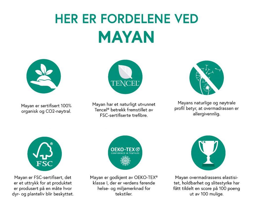 fordelene ved latex mayan